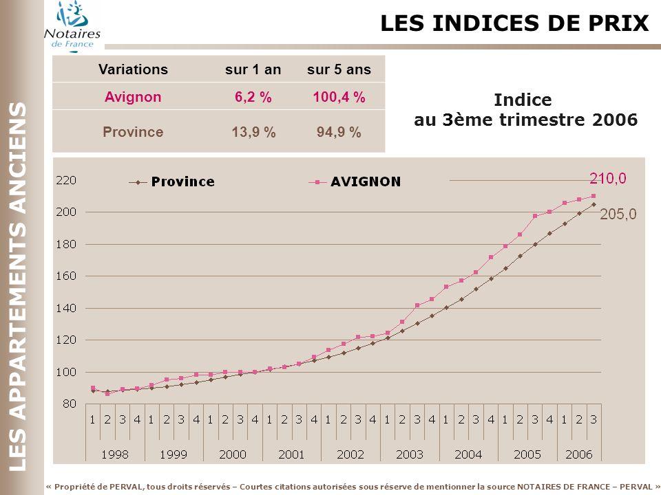 « Propriété de PERVAL, tous droits réservés – Courtes citations autorisées sous réserve de mentionner la source NOTAIRES DE FRANCE – PERVAL » LES INDICES DE PRIX Variationssur 1 ansur 5 ans Avignon6,2 %100,4 % Province13,9 %94,9 % LES APPARTEMENTS ANCIENS Indice au 3ème trimestre 2006