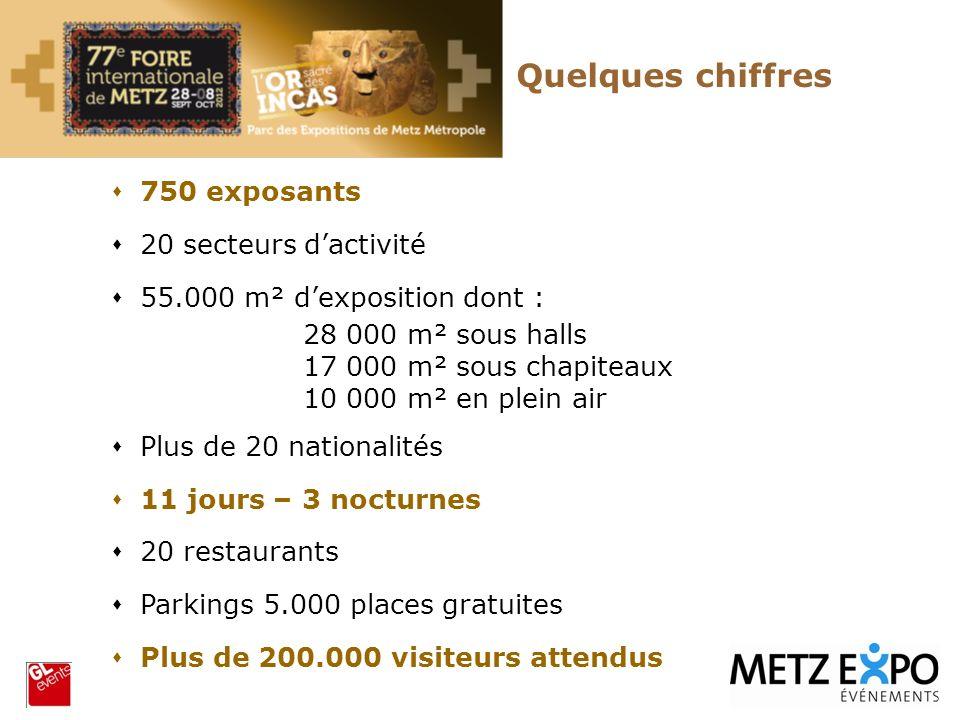 Quelques chiffres 750 exposants 20 secteurs dactivité 55.000 m² dexposition dont : 28 000 m² sous halls 17 000 m² sous chapiteaux 10 000 m² en plein a