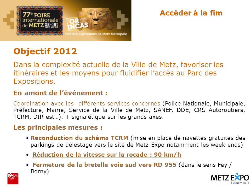 Objectif 2012 Dans la complexité actuelle de la Ville de Metz, favoriser les itinéraires et les moyens pour fluidifier laccès au Parc des Expositions.