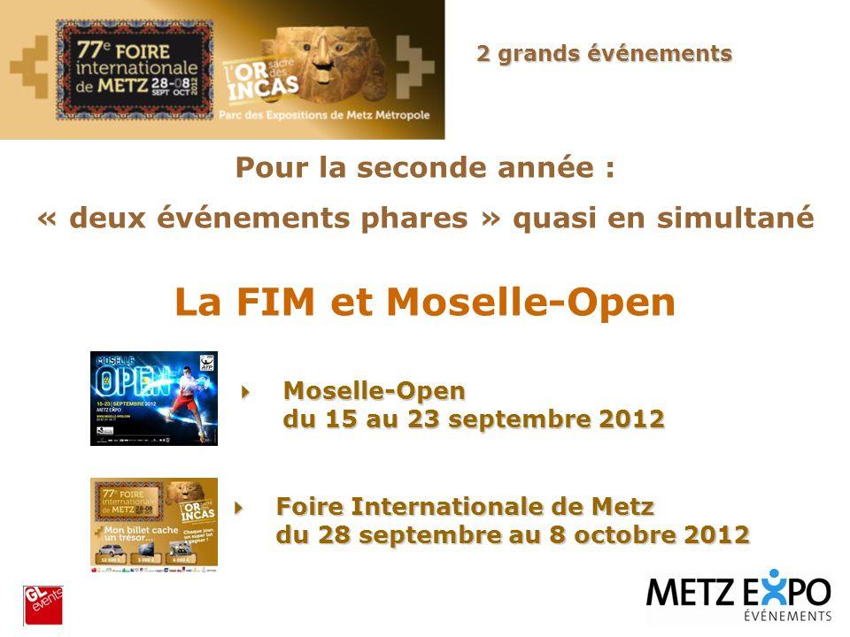 Moselle-Open Moselle-Open du 15 au 23 septembre 2012 Foire Internationale de Metz Foire Internationale de Metz du 28 septembre au 8 octobre 2012 Pour