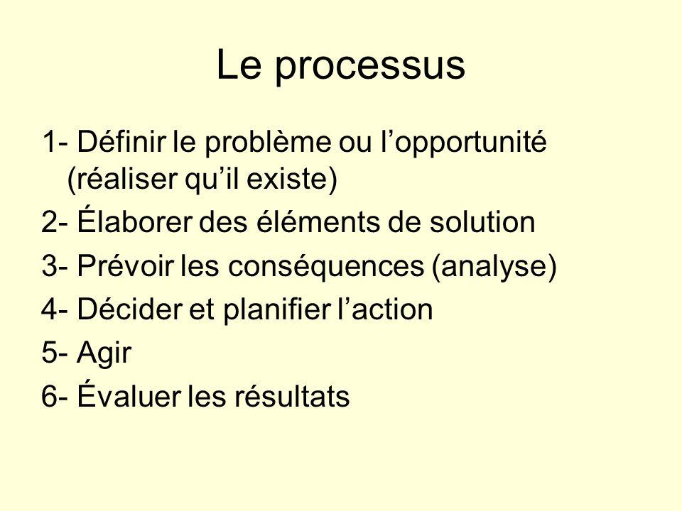Le processus 1- Définir le problème ou lopportunité (réaliser quil existe) 2- Élaborer des éléments de solution 3- Prévoir les conséquences (analyse) 4- Décider et planifier laction 5- Agir 6- Évaluer les résultats