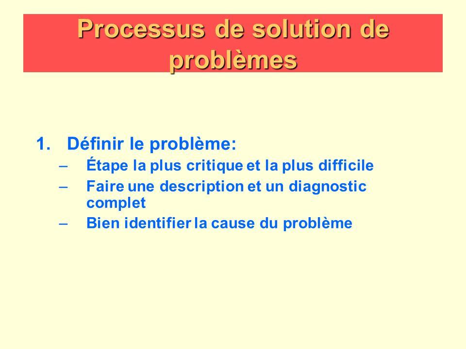 Processus de solution de problèmes 1.Définir le problème: –Étape la plus critique et la plus difficile –Faire une description et un diagnostic complet –Bien identifier la cause du problème