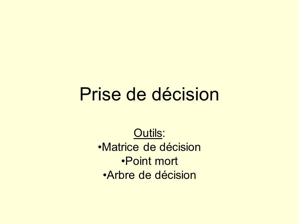 Prise de décision Outils: Matrice de décision Point mort Arbre de décision