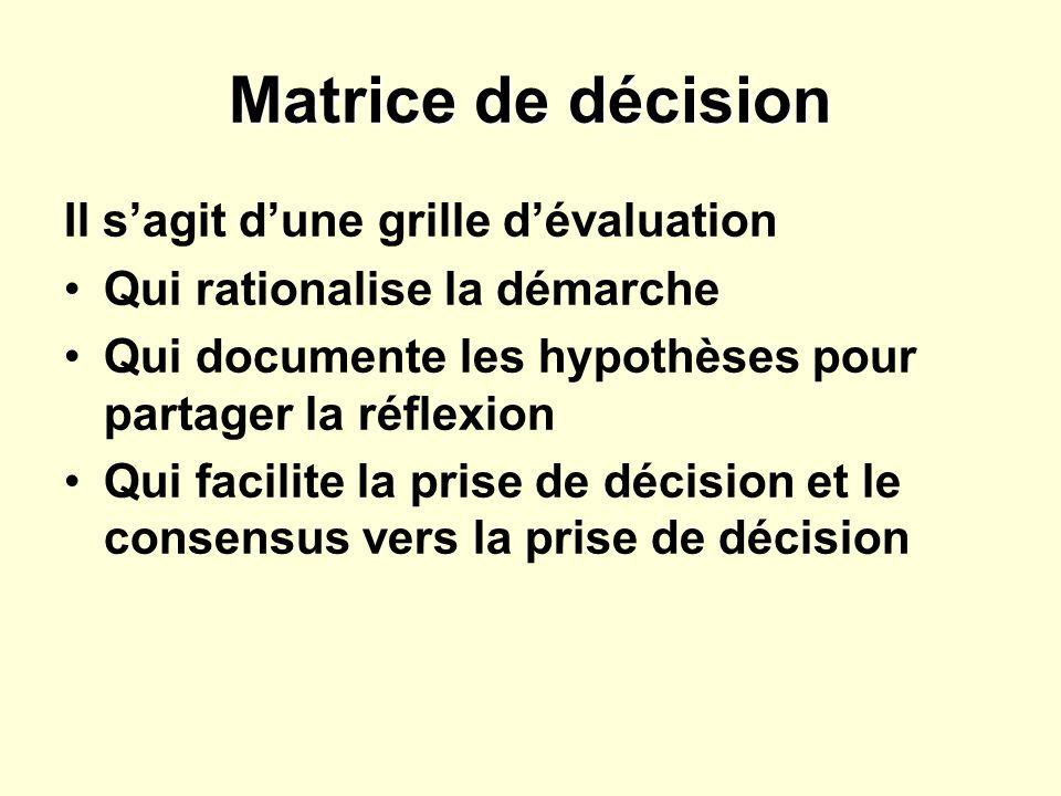 Matrice de décision Il sagit dune grille dévaluation Qui rationalise la démarche Qui documente les hypothèses pour partager la réflexion Qui facilite la prise de décision et le consensus vers la prise de décision