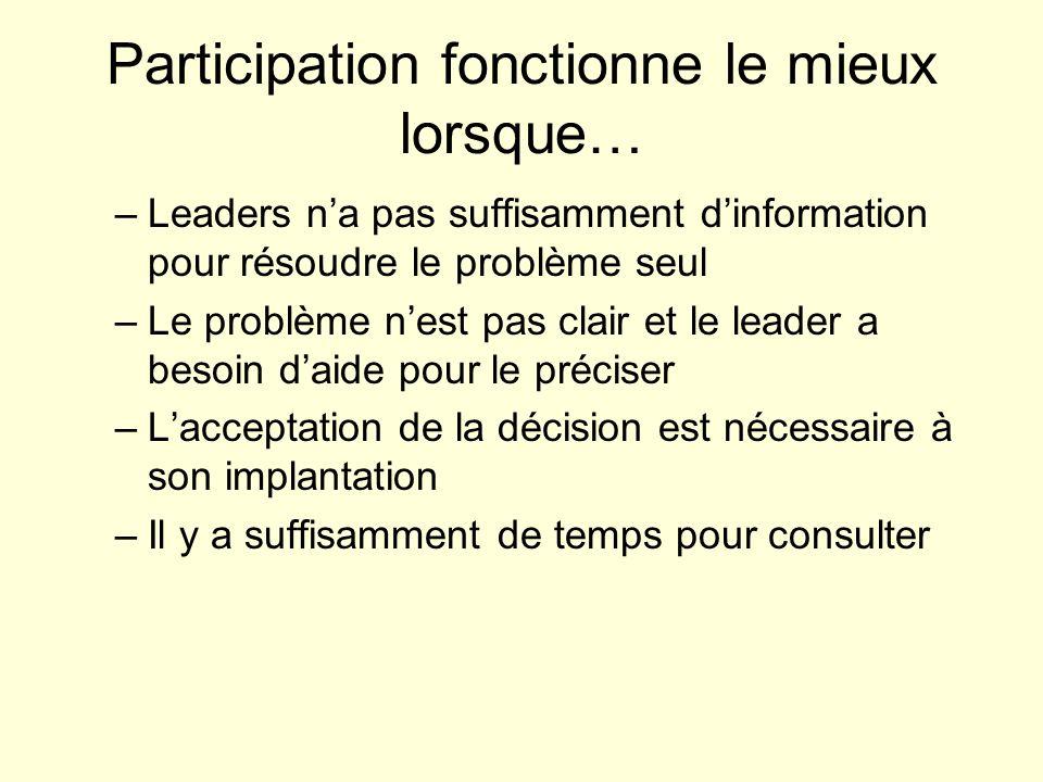 Participation fonctionne le mieux lorsque… –Leaders na pas suffisamment dinformation pour résoudre le problème seul –Le problème nest pas clair et le leader a besoin daide pour le préciser –Lacceptation de la décision est nécessaire à son implantation –Il y a suffisamment de temps pour consulter