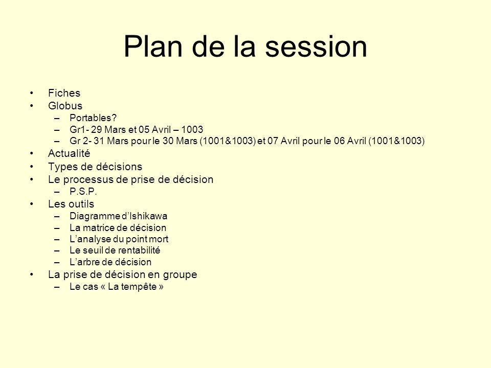 Plan de la session Fiches Globus –Portables.