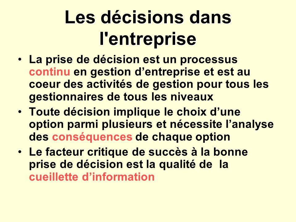 Processus de solution de problèmes Planifier/organiser la mise en place de laction ou du changement requis par la décision Quand?, Par qui?, Pour qui?, Comment?…..