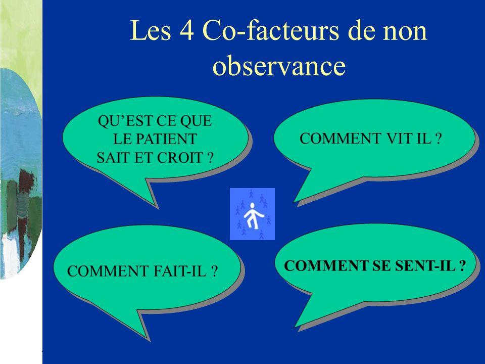 QUEST CE QUE LE PATIENT SAIT ET CROIT ? Les 4 Co-facteurs de non observance COMMENT FAIT-IL ? COMMENT VIT IL ? COMMENT SE SENT-IL ?