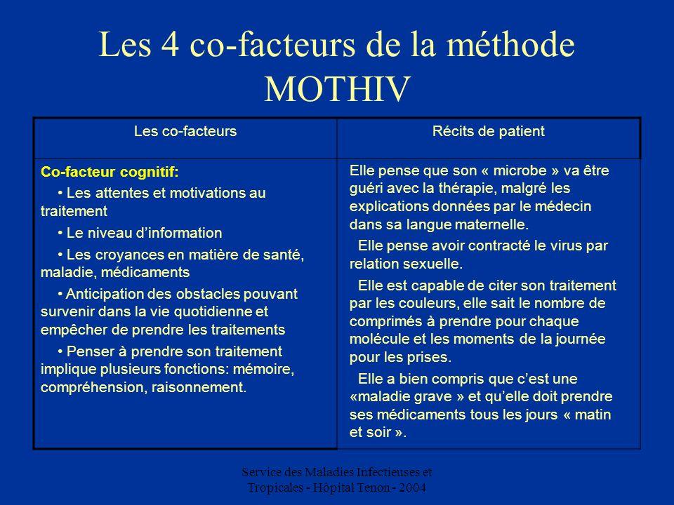 Service des Maladies Infectieuses et Tropicales - Hôpital Tenon - 2004 Les 4 co-facteurs de la méthode MOTHIV Les co-facteursRécits de patient Co-fact