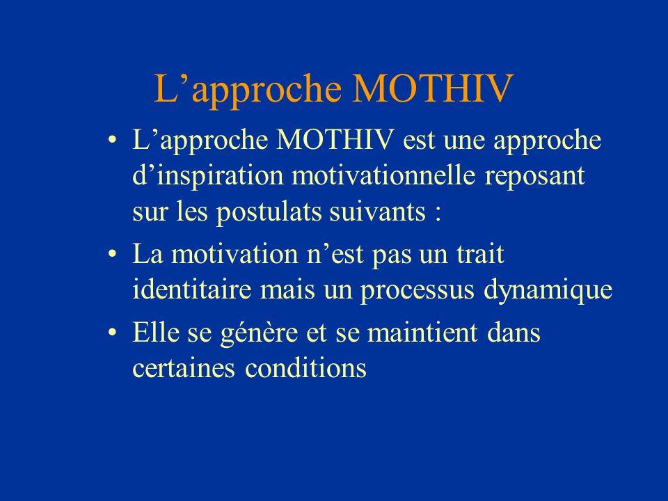 Lapproche MOTHIV Lapproche MOTHIV est une approche dinspiration motivationnelle reposant sur les postulats suivants : La motivation nest pas un trait