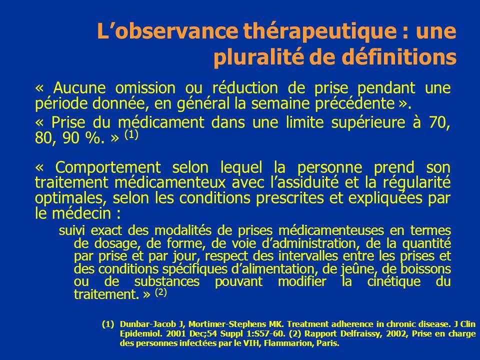 Les études sur lobservance dans les maladies chroniques Pourcentage de patients observants (%) Hypertension (3) : 51% Dépression (3) : 40 à 70% HIV/AIDS (3) 37 à 83% Diabète (4) 31 % Asthme (5) (enfant et adolescent) 30 à 58 % Post-transplantation à un an (6) 48 % (3) Adherence to long-term therapies – Evidence for action, World Health Organization, 2003.