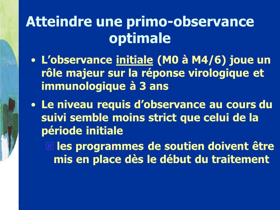 Atteindre une primo-observance optimale Lobservance initiale (M0 à M4/6) joue un rôle majeur sur la réponse virologique et immunologique à 3 ans Le ni