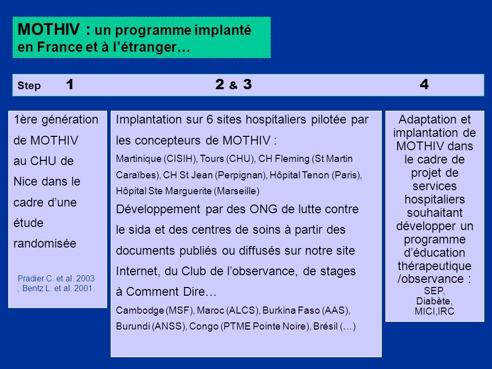 Implantation sur 6 sites hospitaliers pilotée par les concepteurs de MOTHIV : Martinique (CISIH), Tours (CHU), CH Fleming (St Martin Caraïbes), CH St
