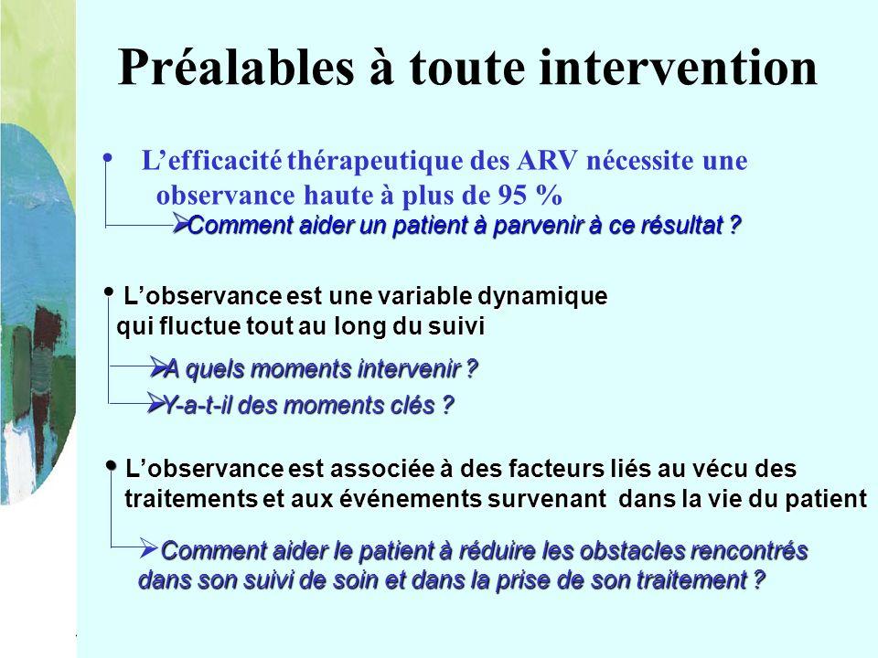 Préalables à toute intervention Lefficacité thérapeutique des ARV nécessite une observance haute à plus de 95 % A quels moments intervenir ? A quels m