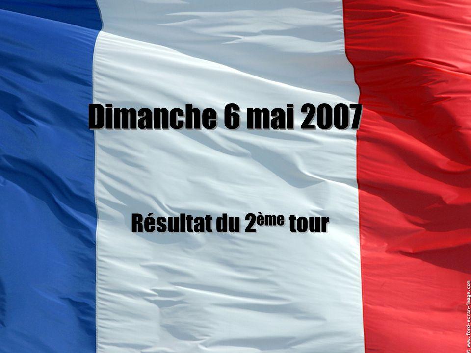 Résultat du 2 ème tour Dimanche 6 mai 2007