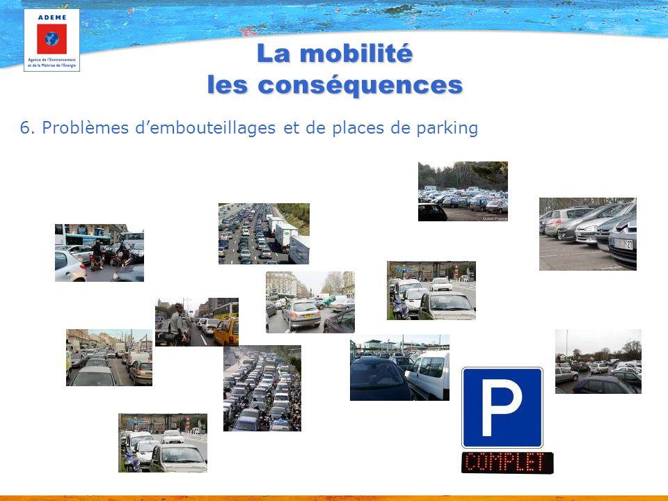 La mobilité les conséquences 6. Problèmes dembouteillages et de places de parking
