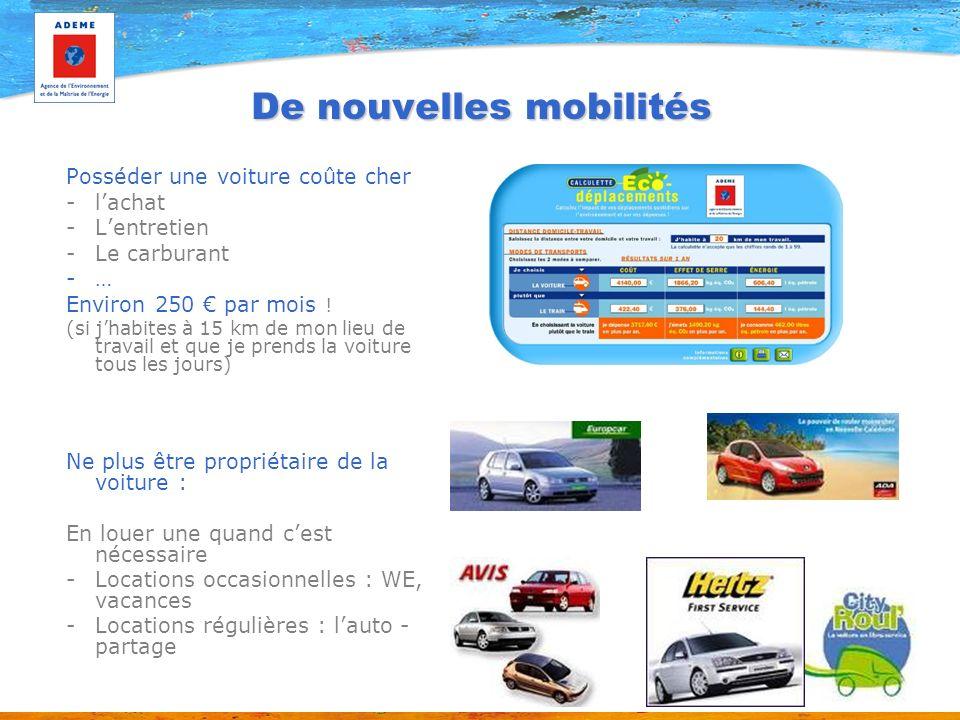 De nouvelles mobilités Posséder une voiture coûte cher -lachat -Lentretien -Le carburant -… Environ 250 par mois ! (si jhabites à 15 km de mon lieu de
