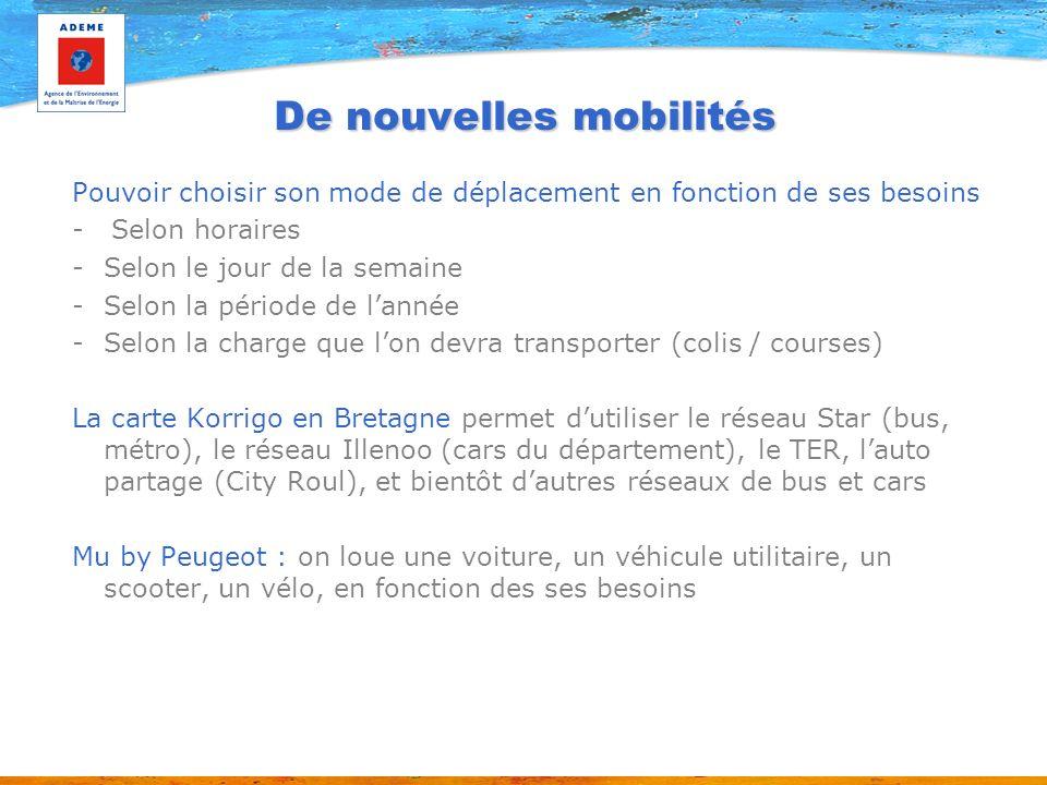 De nouvelles mobilités Pouvoir choisir son mode de déplacement en fonction de ses besoins - Selon horaires -Selon le jour de la semaine -Selon la péri
