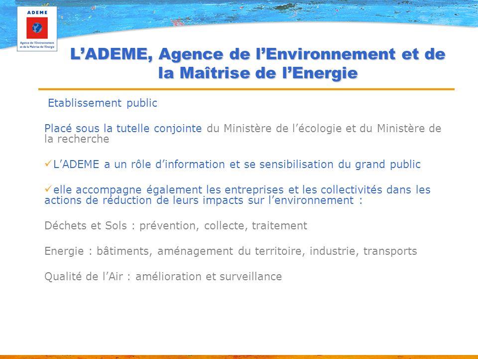 LADEME, Agence de lEnvironnement et de la Maîtrise de lEnergie Etablissement public Placé sous la tutelle conjointe du Ministère de lécologie et du Mi
