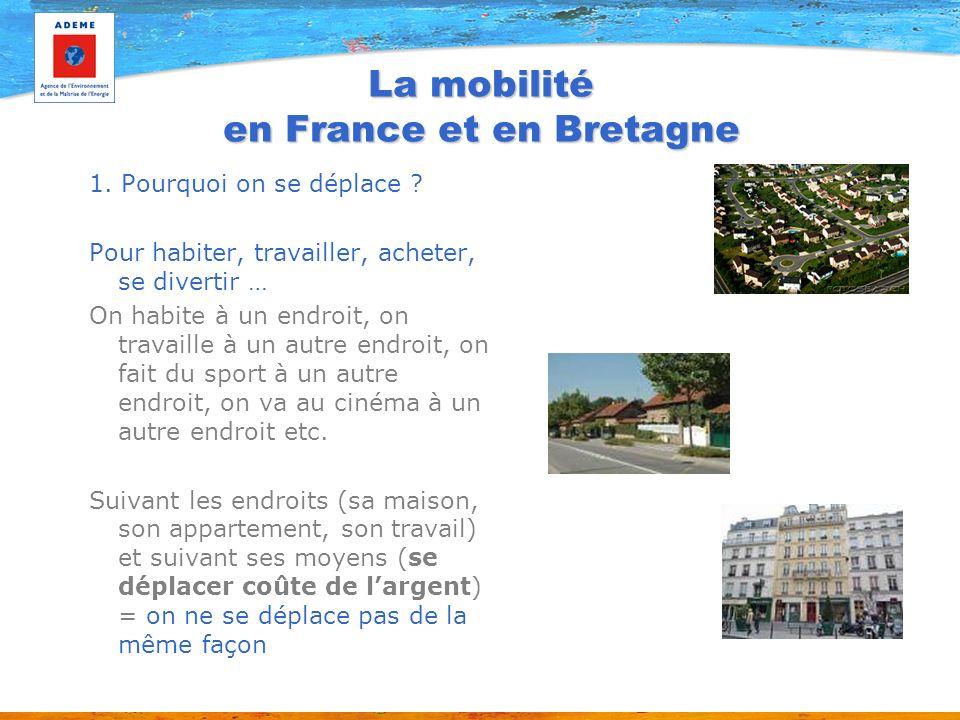 La mobilité en France et en Bretagne 1. Pourquoi on se déplace ? Pour habiter, travailler, acheter, se divertir … On habite à un endroit, on travaille