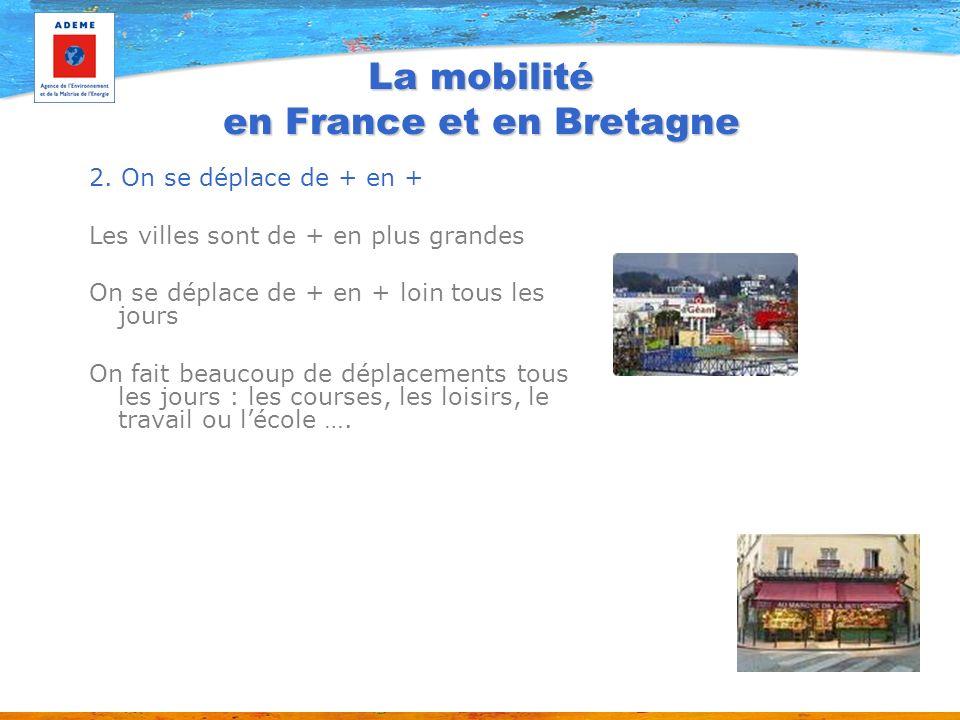La mobilité en France et en Bretagne 2. On se déplace de + en + Les villes sont de + en plus grandes On se déplace de + en + loin tous les jours On fa