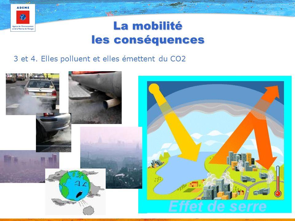 La mobilité les conséquences 3 et 4. Elles polluent et elles émettent du CO2