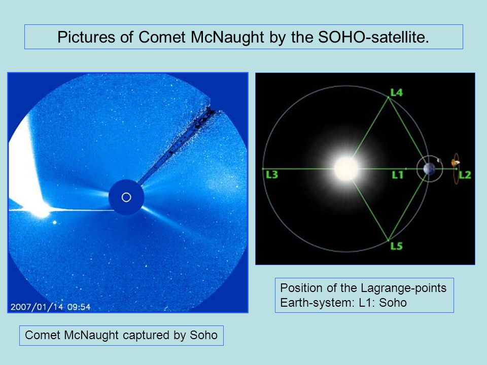 Pictures of Comet McNaught by the SOHO-satellite. Comet McNaught captured by Soho Position of the Lagrange-points Earth-system: L1: Soho