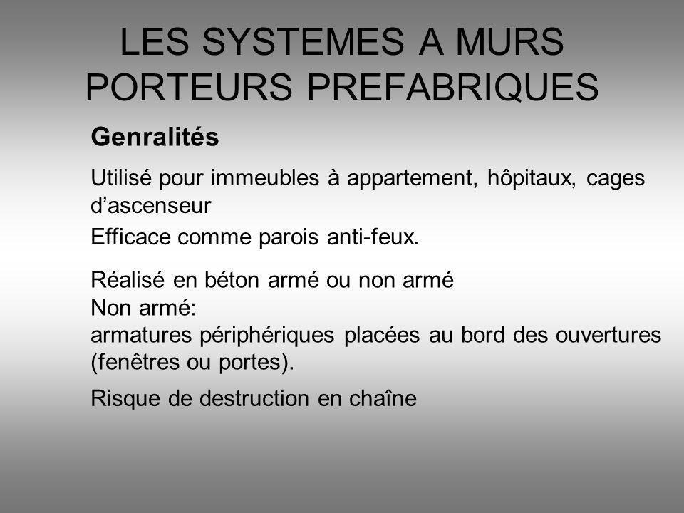 LES SYSTEMES A MURS PORTEURS PREFABRIQUES Utilisé pour immeubles à appartement, hôpitaux, cages dascenseur Efficace comme parois anti-feux. Réalisé en