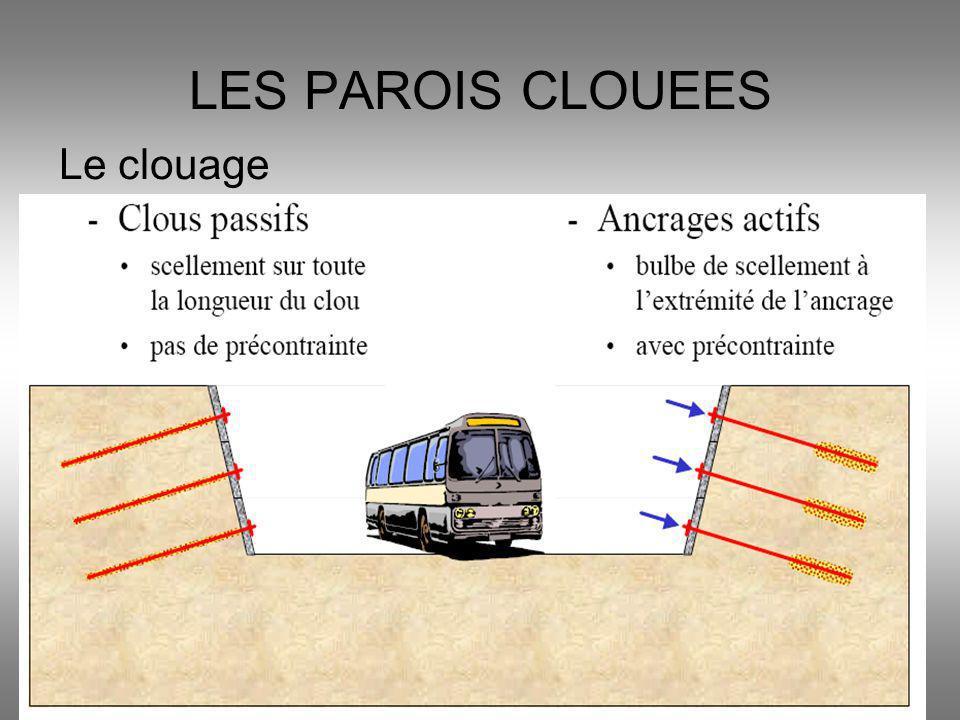 Le clouage LES PAROIS CLOUEES