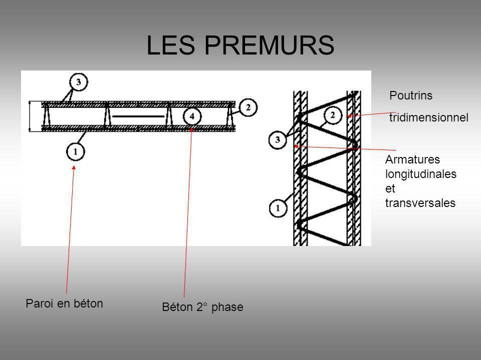 LES PREMURS Paroi en béton Poutrins tridimensionnel Armatures longitudinales et transversales Béton 2° phase