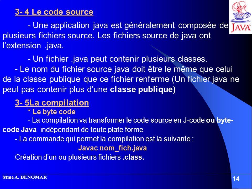 _____________________________________________________________________________________________________ Mme A. BENOMAR 14 3- 4 Le code source - Une appl