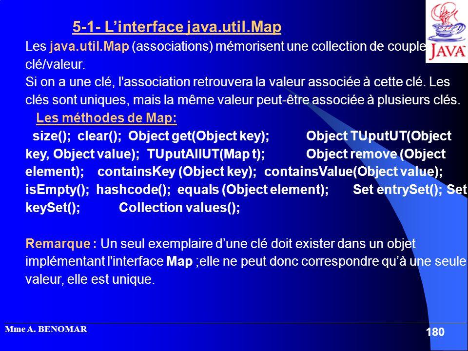 _____________________________________________________________________________________________________ Mme A. BENOMAR 180 5-1- Linterface java.util.Map