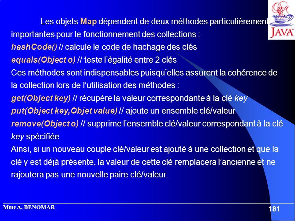 _____________________________________________________________________________________________________ Mme A. BENOMAR 181 Les objets Map dépendent de d