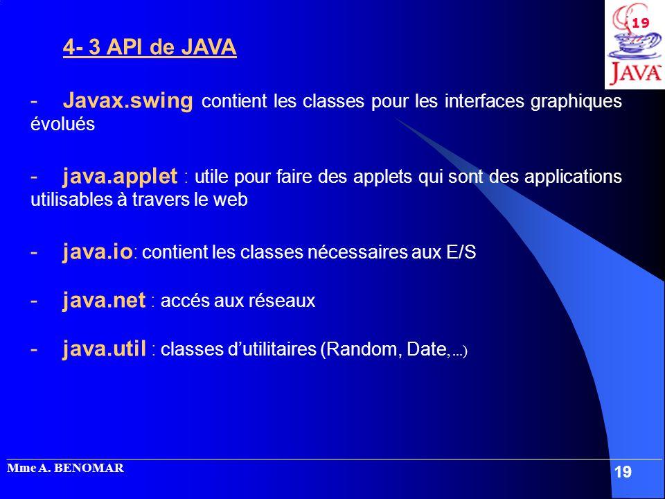_____________________________________________________________________________________________________ Mme A. BENOMAR 19 4- 3 API de JAVA -Javax.swing