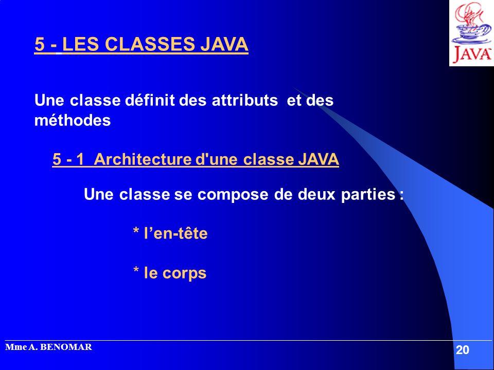 _____________________________________________________________________________________________________ Mme A. BENOMAR 20 5 - LES CLASSES JAVA Une class