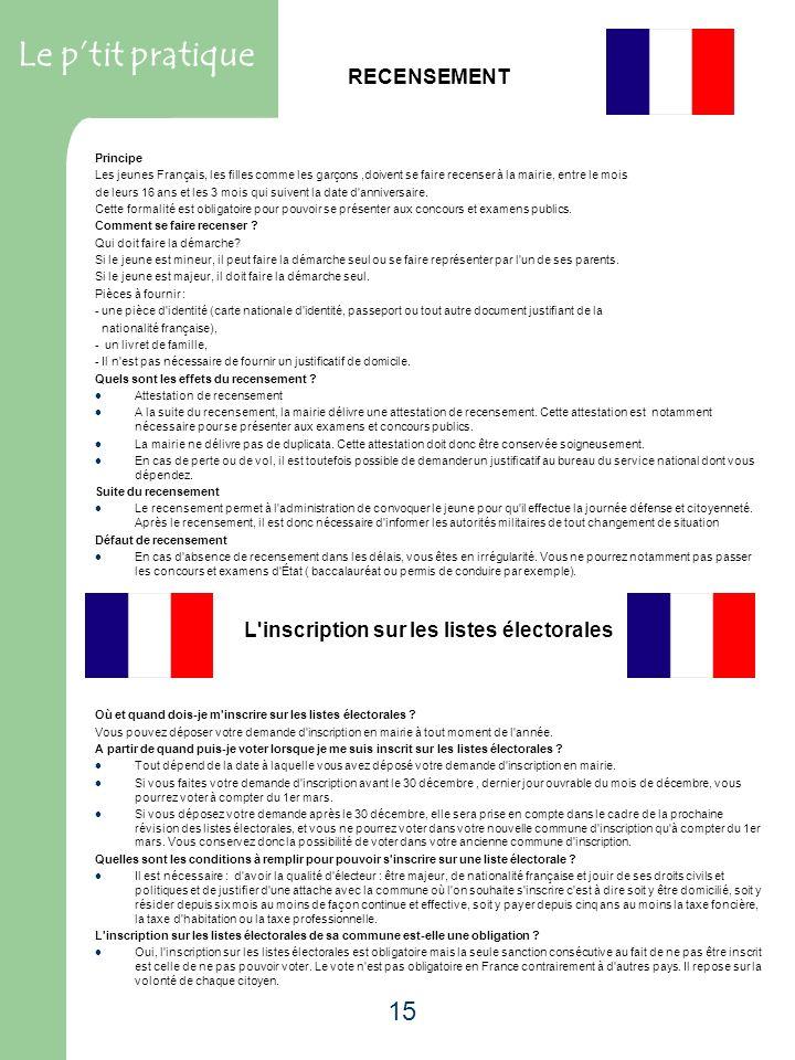 15 Le ptit pratique RECENSEMENT Principe Les jeunes Français, les filles comme les garçons,doivent se faire recenser à la mairie, entre le mois de leu