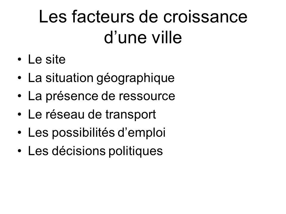 Les facteurs de croissance dune ville Le site La situation géographique La présence de ressource Le réseau de transport Les possibilités demploi Les décisions politiques