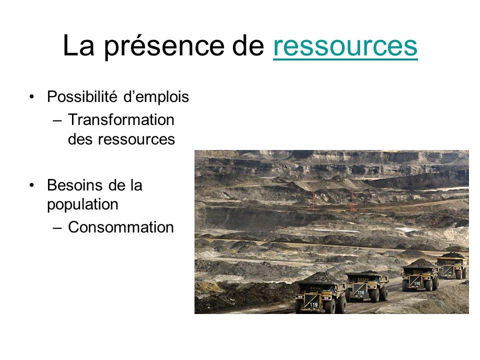 La présence de ressourcesressources Possibilité demplois –Transformation des ressources Besoins de la population –Consommation
