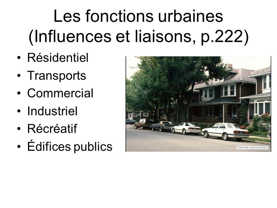 Les enjeux urbains (11) Se loger Gérer les déchets Se déplacer Accès à leau potable