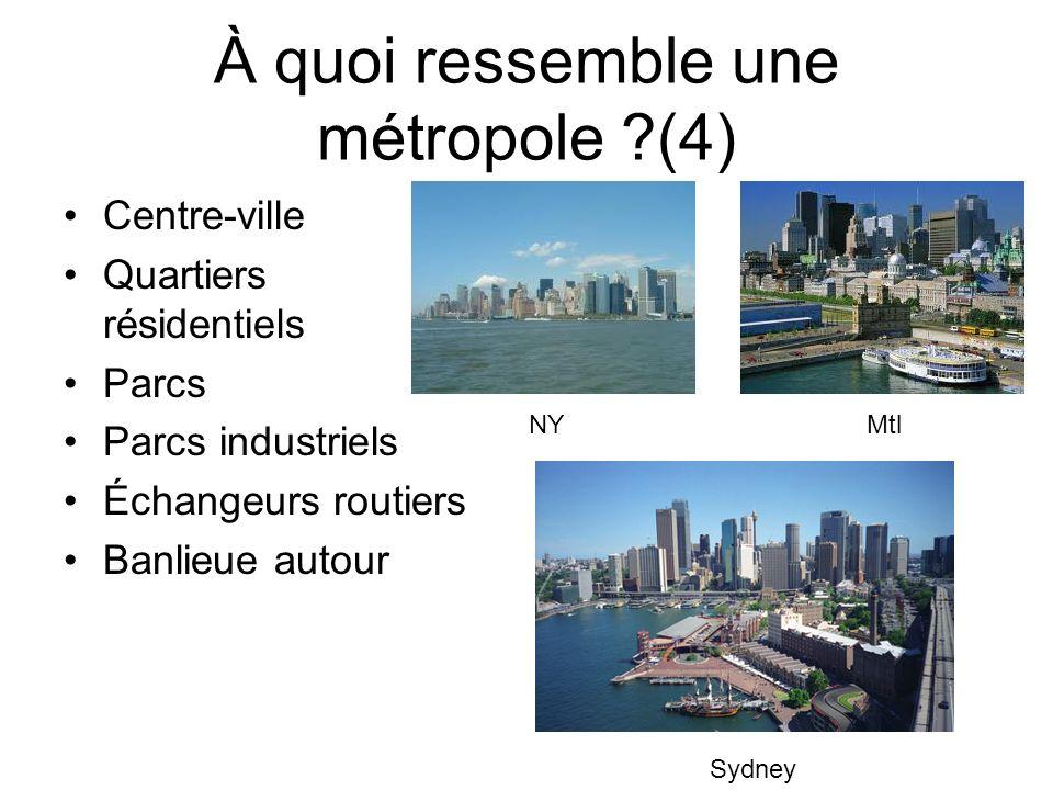 À quoi ressemble une métropole ?(4) Centre-ville Quartiers résidentiels Parcs Parcs industriels Échangeurs routiers Banlieue autour NY Sydney Mtl
