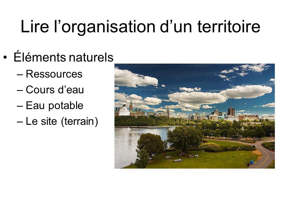 Lire lorganisation dun territoire Éléments naturels –Ressources –Cours deau –Eau potable –Le site (terrain)
