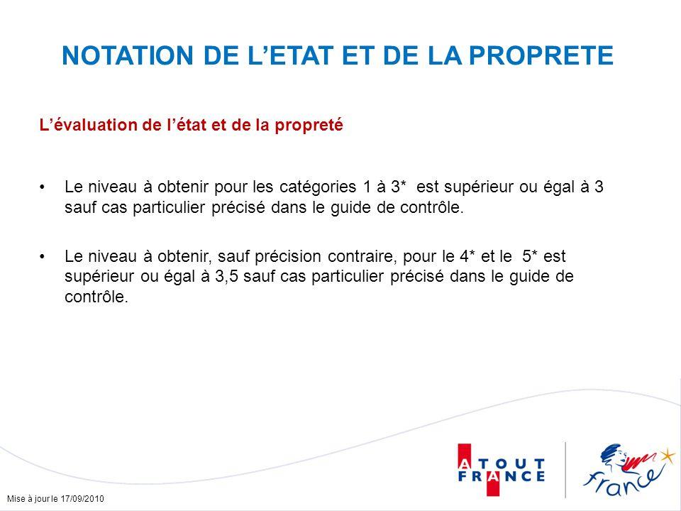 Mise à jour le 17/09/2010 NOTATION DE LETAT ET DE LA PROPRETE Lévaluation de létat et de la propreté Le niveau à obtenir pour les catégories 1 à 3* est supérieur ou égal à 3 sauf cas particulier précisé dans le guide de contrôle.