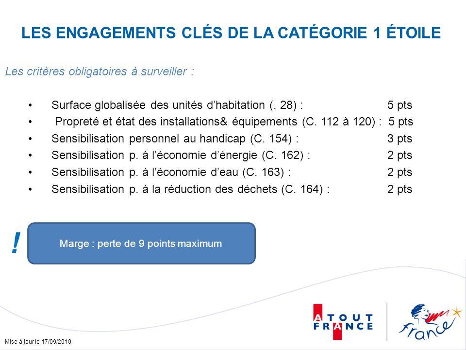 Mise à jour le 17/09/2010 LES ENGAGEMENTS CLÉS DE LA CATÉGORIE 1 ÉTOILE Les critères obligatoires à surveiller : Surface globalisée des unités dhabitation (.
