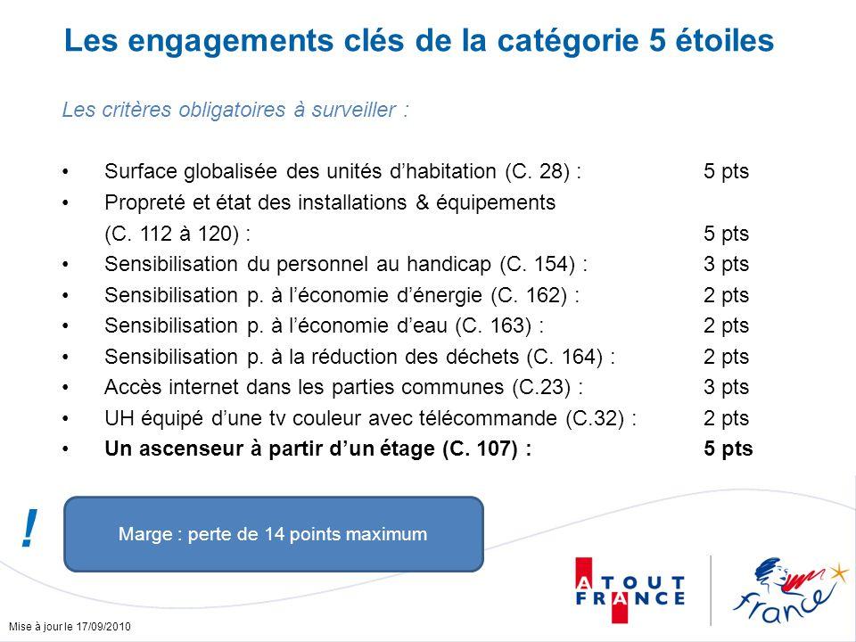 Mise à jour le 17/09/2010 Les engagements clés de la catégorie 5 étoiles Les critères obligatoires à surveiller : Surface globalisée des unités dhabitation (C.