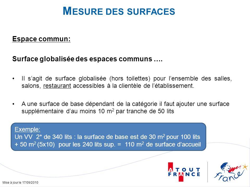 Mise à jour le 17/09/2010 Espace commun: Surface globalisée des espaces communs ….