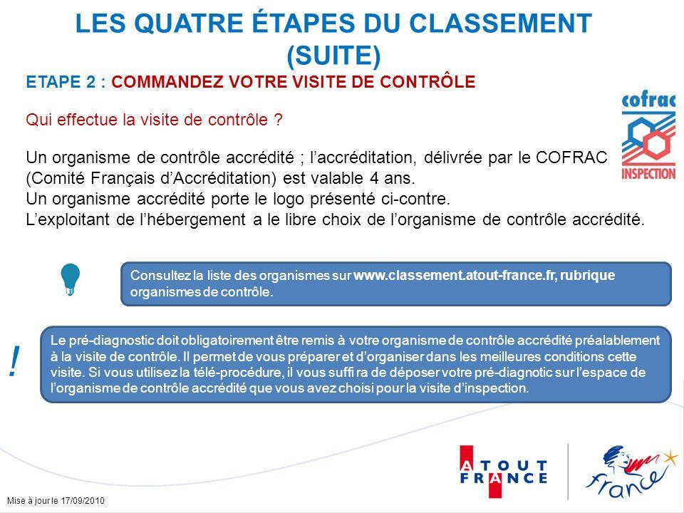 Mise à jour le 17/09/2010 LES QUATRE ÉTAPES DU CLASSEMENT (SUITE) ETAPE 2 : COMMANDEZ VOTRE VISITE DE CONTRÔLE .