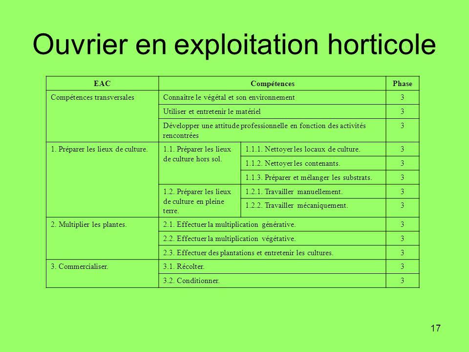 17 Ouvrier en exploitation horticole EACCompétencesPhase Compétences transversalesConnaître le végétal et son environnement3 Utiliser et entretenir le