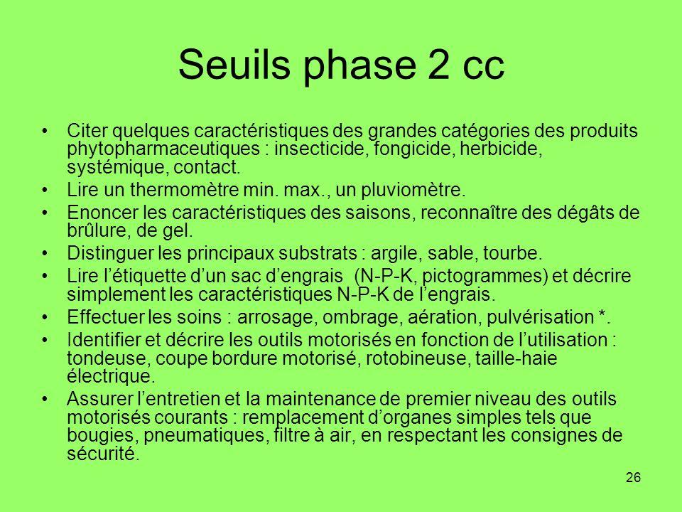 26 Seuils phase 2 cc Citer quelques caractéristiques des grandes catégories des produits phytopharmaceutiques : insecticide, fongicide, herbicide, sys