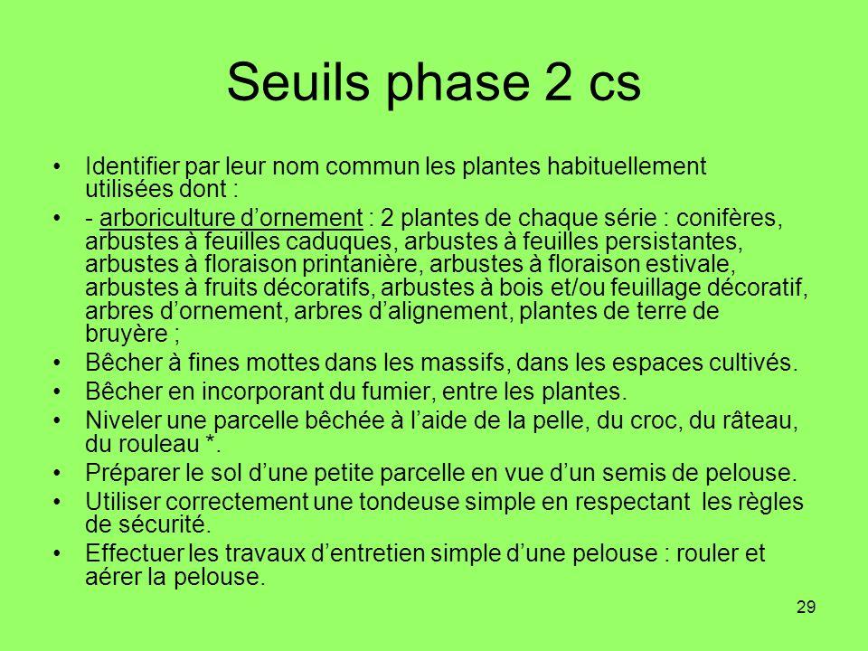 29 Seuils phase 2 cs Identifier par leur nom commun les plantes habituellement utilisées dont : - arboriculture dornement : 2 plantes de chaque série