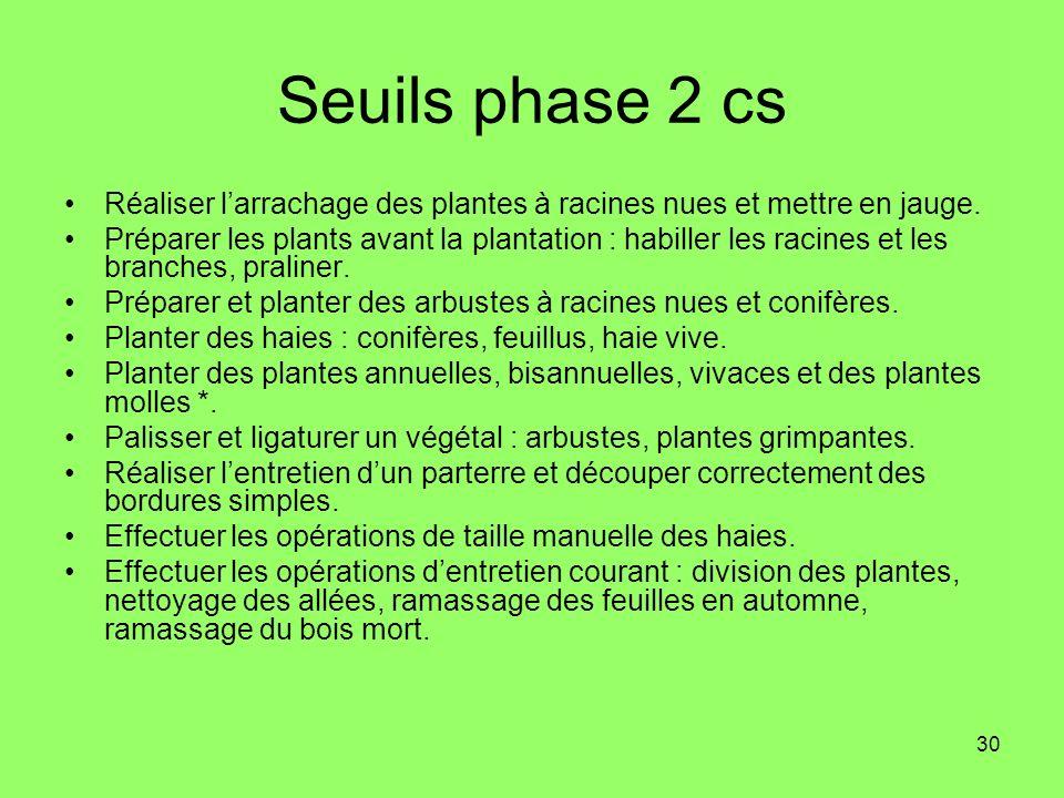 30 Seuils phase 2 cs Réaliser larrachage des plantes à racines nues et mettre en jauge. Préparer les plants avant la plantation : habiller les racines